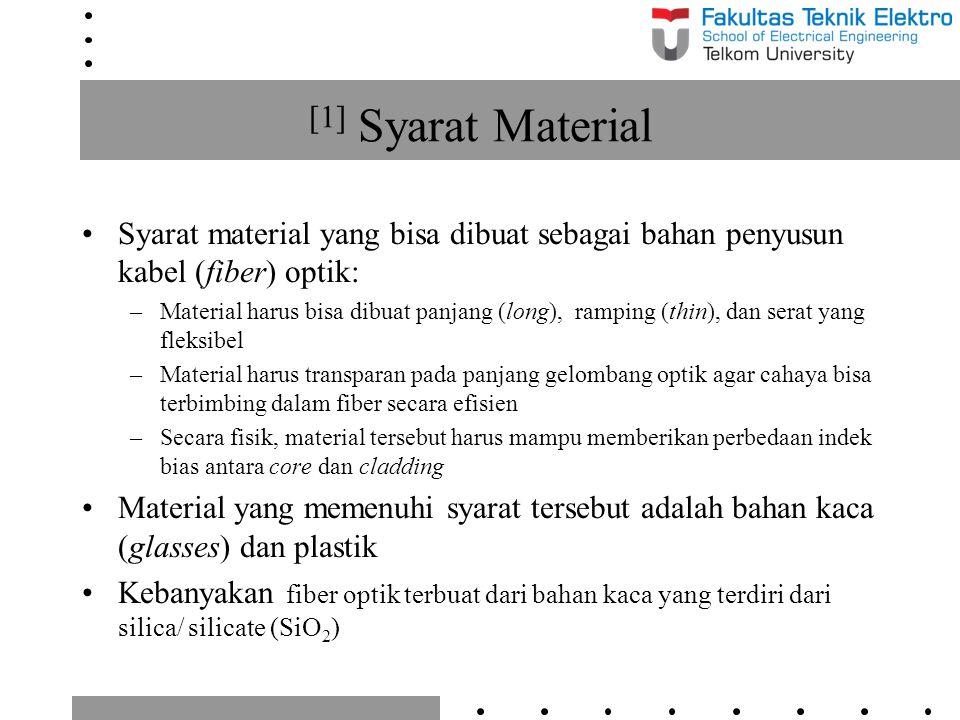 [1] Syarat Material Syarat material yang bisa dibuat sebagai bahan penyusun kabel (fiber) optik: